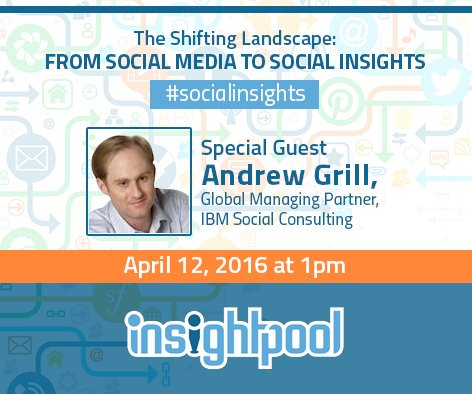 From Social Media to Social Insights @ Onlne